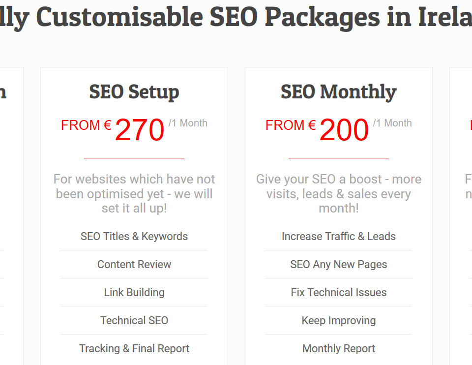 SEO Packages – Choosing the Right One for Your Business